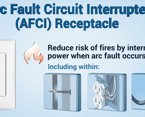 A Basic Guide to AFCI Breakers